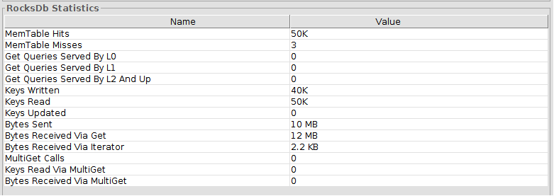 disk driver stats.png