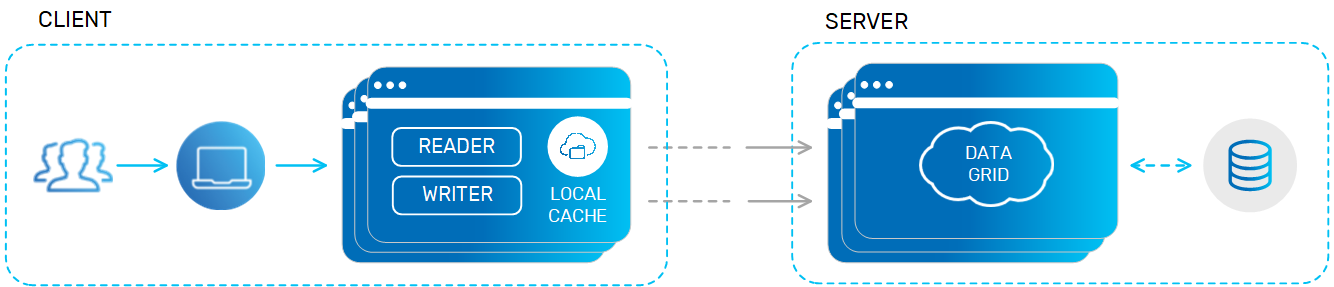 in-line-cache_local.png